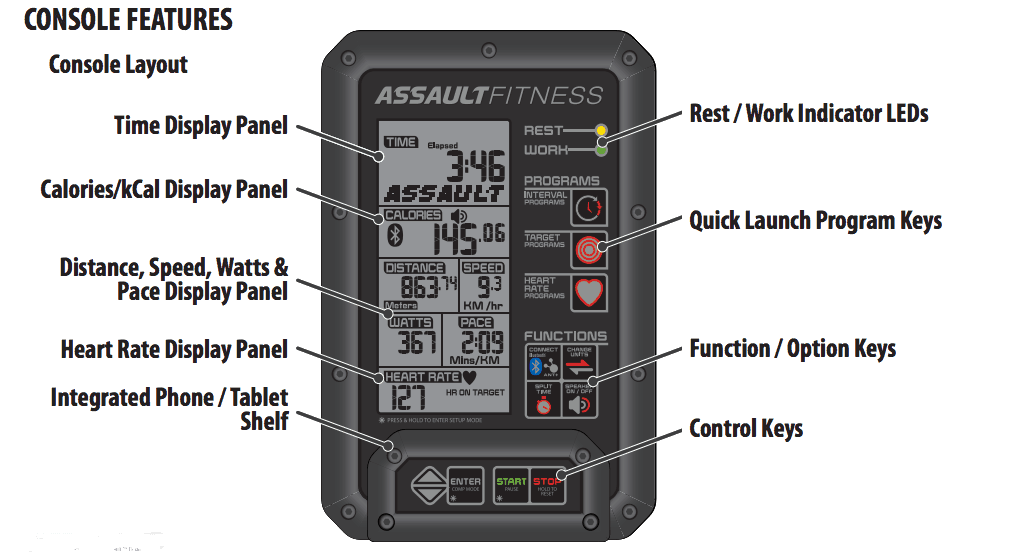 Close-up of the LCD panel on the Assault Fitness AirRunner treadmill - showing the different outputs, keys, and options.