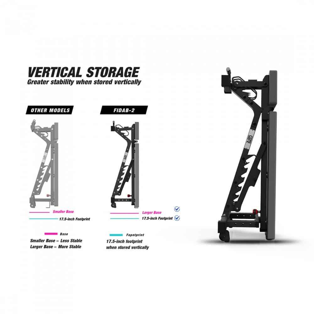 Get Rx'd FIDAB-2 Adjustable Bench larger stable base