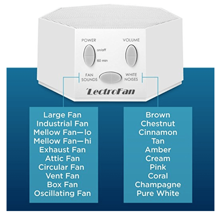 LectroFan High Fidelity White Noise Machine - Features