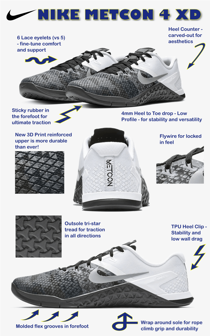 Infographic of the Nike Metcon 4 XD Black/Anthracite/White/Wolf Grey - The Nike Metcon 4 XD provides a stable base, flexible support and extra durability for a wide range of training activities, from sprints and sled pushes to lifting and rope climbing. A new textured mesh makes it stronger, lighter, and more durable than any Metcon—ever.