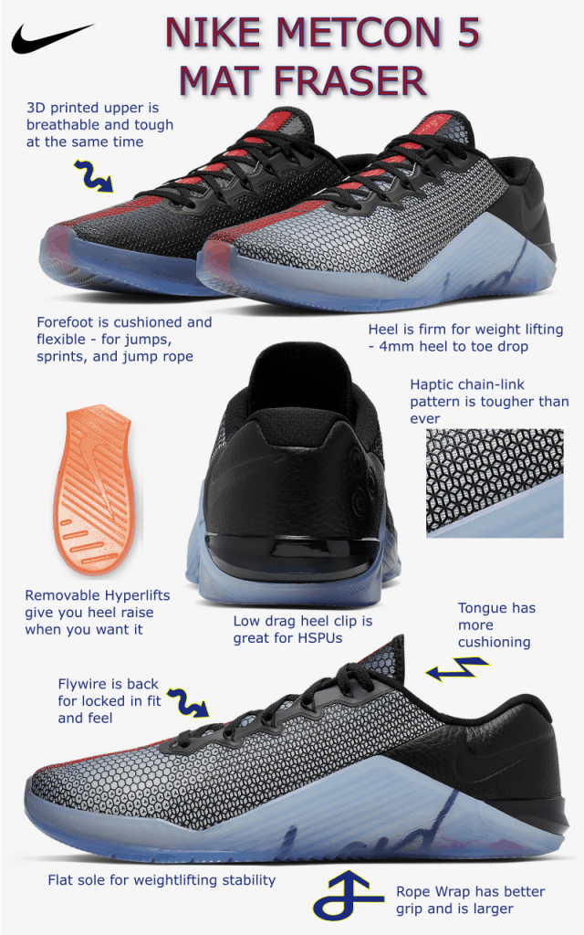 7fe903abf6 Nike Metcon Shoe Release Dates (AVAILABLE NOW!)