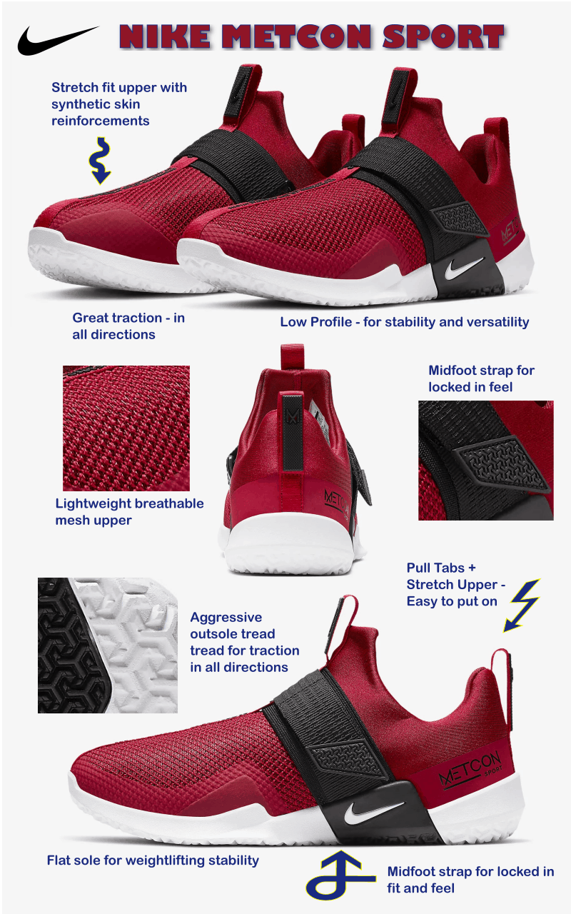 The Nike Metcon Sport is the newest cross training shoe from nike for 2019.  This radical overhaul to the metcon shoe has all the features you hoped for.