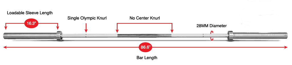 The general dimensions of an Olympic weightlifting barbell