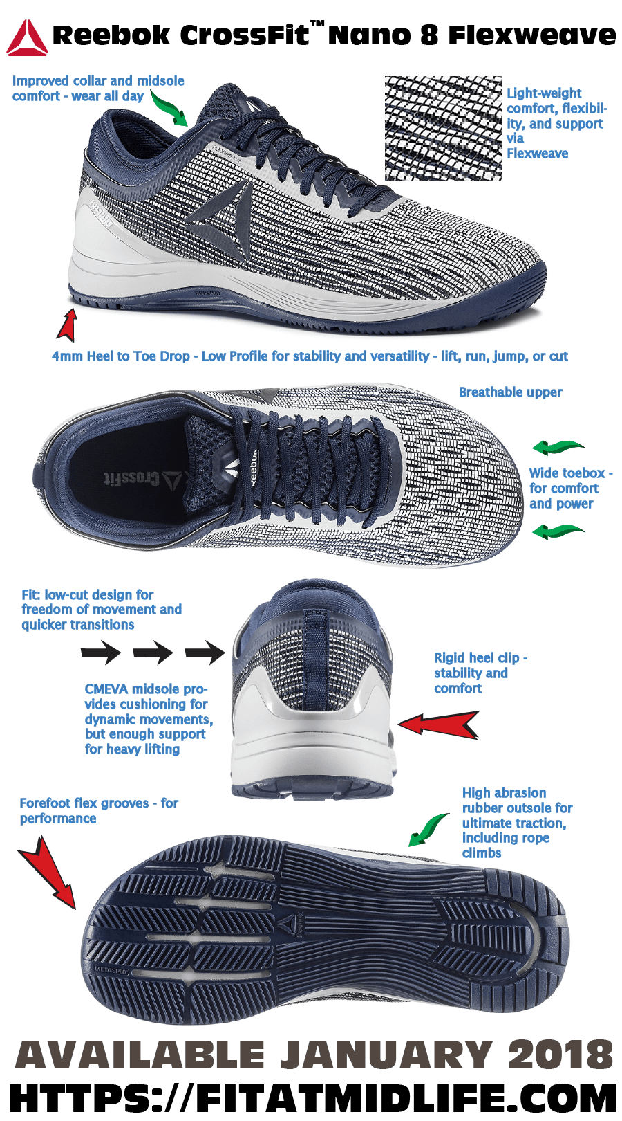 Reebok CrossFit Nano 8 Flexweave - Infographic - find out all about this great cross training shoe