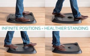 Topo mat - infinite variations - makes it comfortable to stand all day
