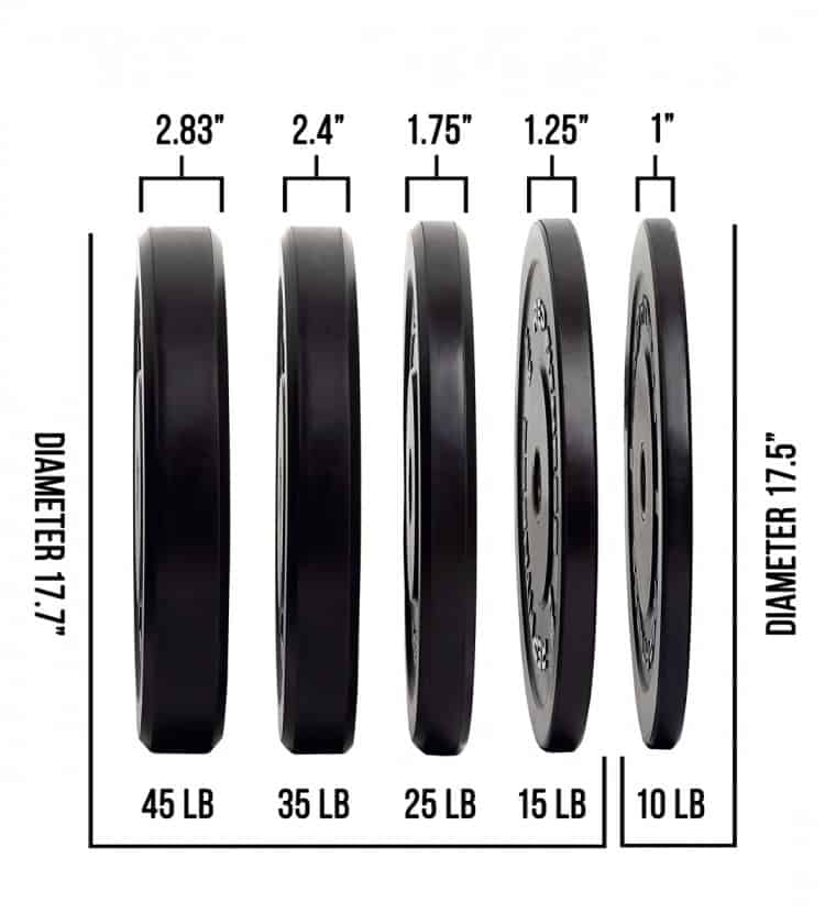 Rep Black Bumper Plates specs